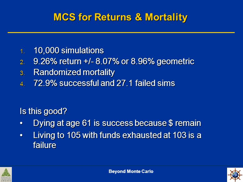 Beyond Monte Carlo MCS for Returns & Mortality 1. 10,000 simulations 2.