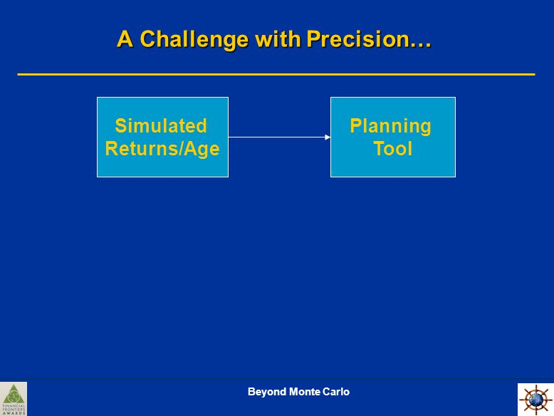 Beyond Monte Carlo A Challenge with Precision… Planning Tool Simulated Returns/Age