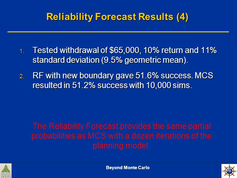 Beyond Monte Carlo Reliability Forecast Results (4) 1.