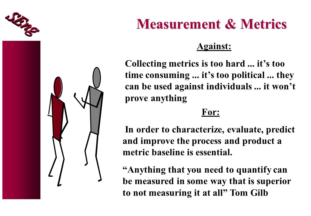 Terminology lMeasurement:  Measure: Quantitative indication of the extent, amount, dimension, or size of some attribute of a product or process.