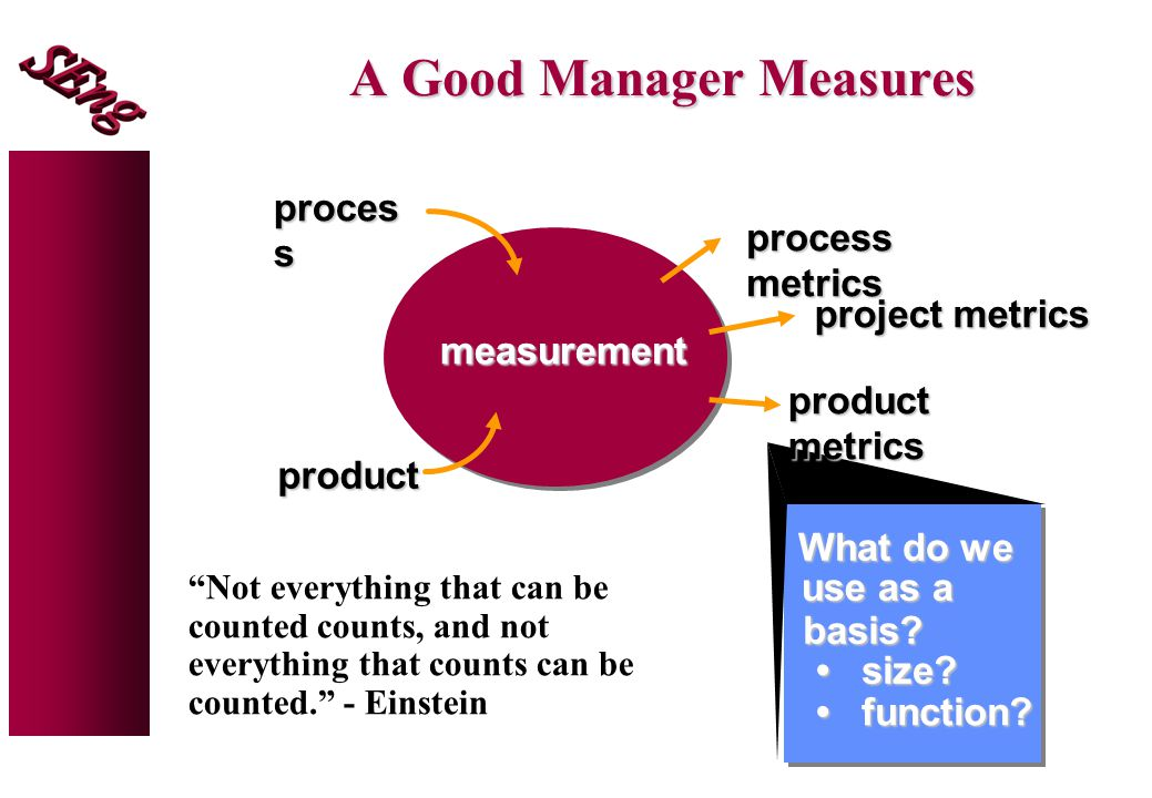 Managing Variation lHow can we determine if metrics collected over a series of projects improve (or degrade) as a consequence of improvements in the process rather than noise.