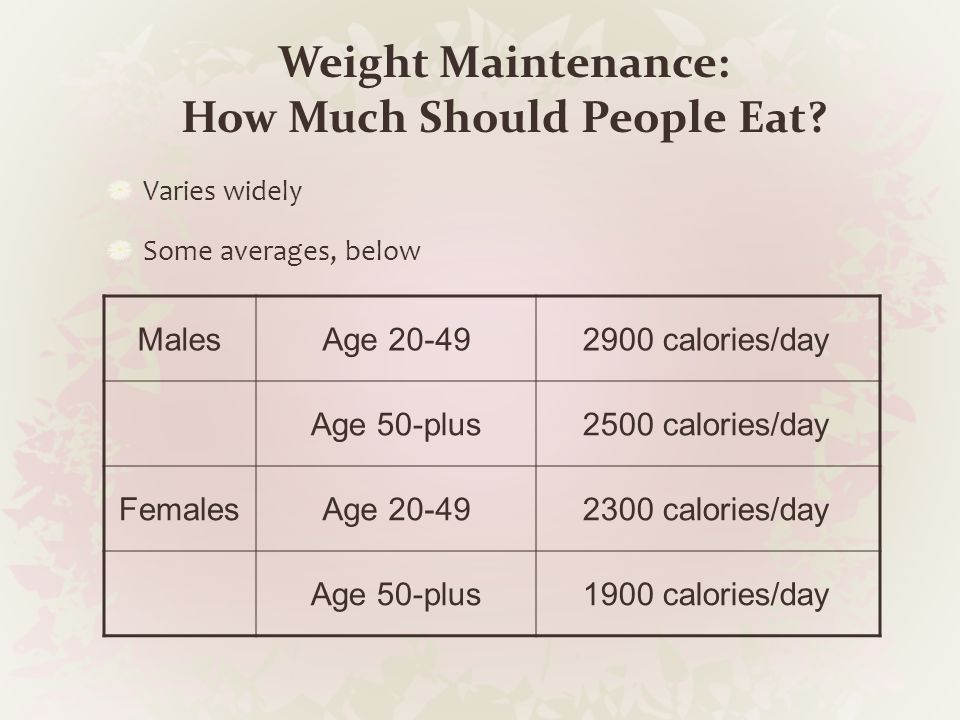 Weight Maintenance: How Much Should People Eat? Varies widely Some averages, below MalesAge 20-492900 calories/day Age 50-plus2500 calories/day Female