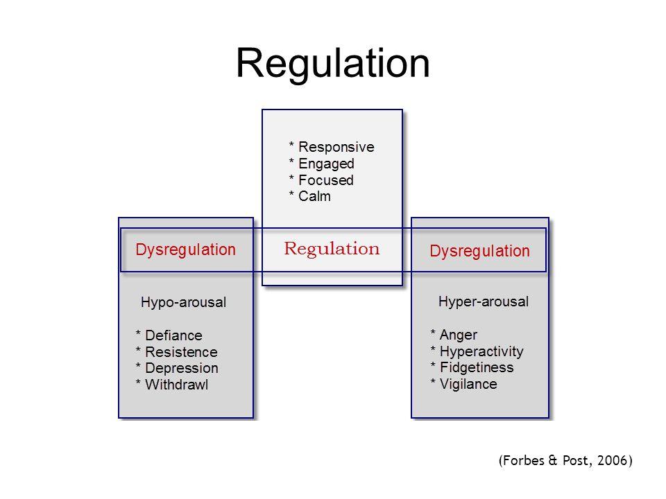 Regulation (Forbes & Post, 2006)