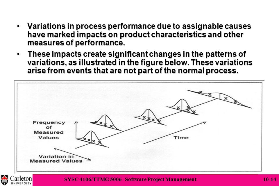 14 SYSC 4106/TTMG 5006 - Software Project Management 10-14 Variations in process performance due to assignable causes have marked impacts on product c