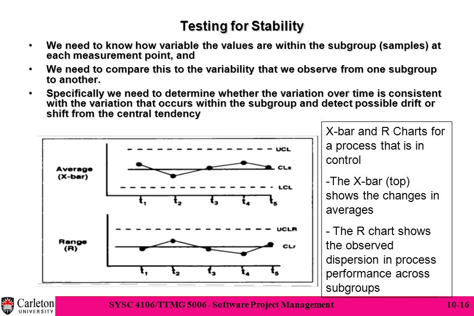 16 SYSC 4106/TTMG 5006 - Software Project Management 10-16 Testing for Stability We need to know how variable the values are within the subgroup (samp