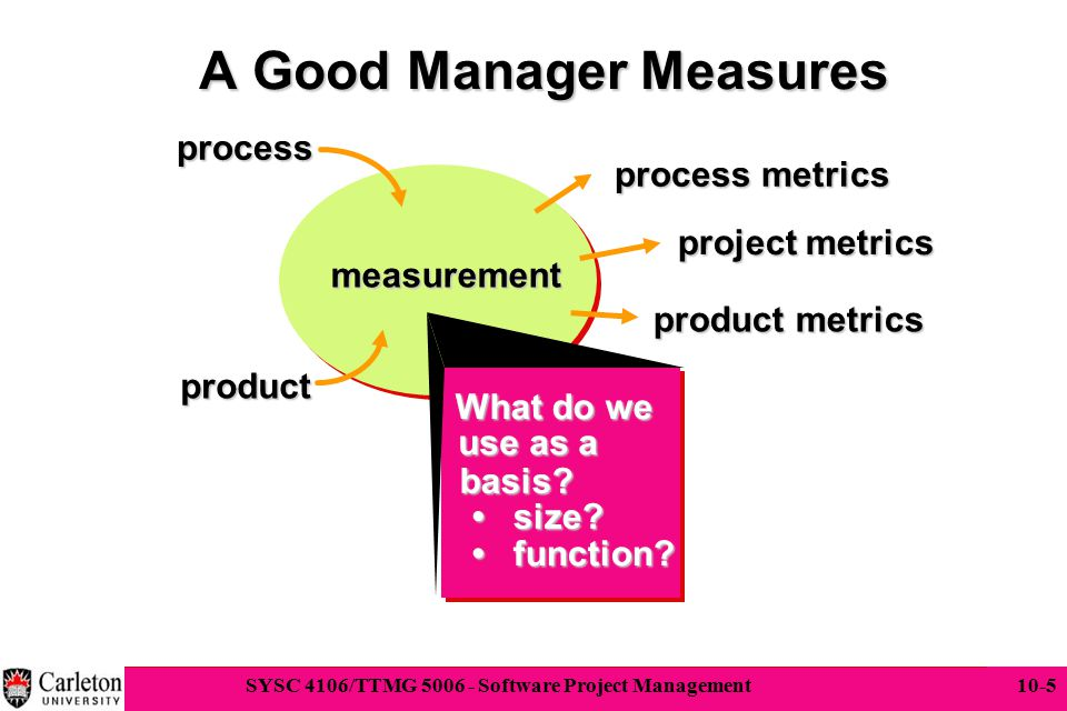 5 SYSC 4106/TTMG 5006 - Software Project Management 10-5 A Good Manager Measures measurement What do we use as a basis? size? size? function? function