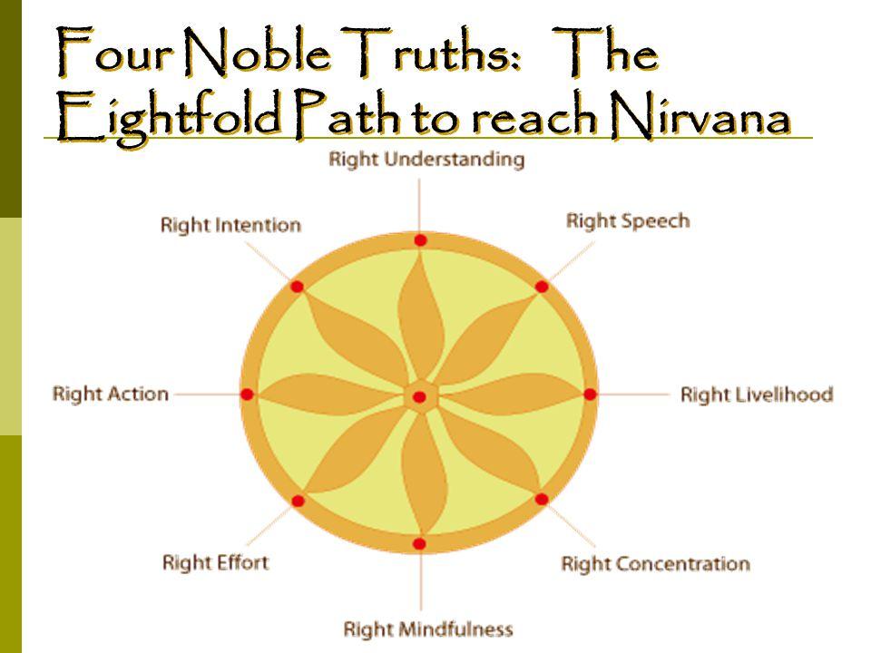 Four Noble Truths: The Eightfold Path to reach Nirvana