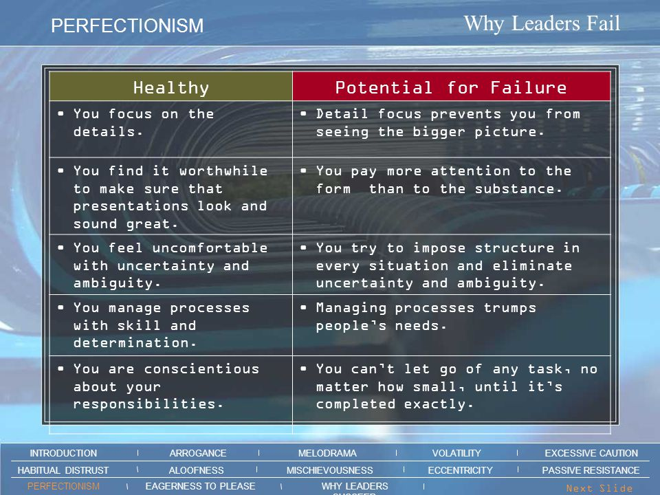 Why Leaders Fail PERFECTIONISM ARROGANCEMELODRAMAEXCESSIVE CAUTION INTRODUCTION VOLATILITY EAGERNESS TO PLEASEWHY LEADERS SUCCEED PERFECTIONISM ALOOFNESSMISCHIEVOUSNESSPASSIVE RESISTANCEHABITUAL DISTRUST ECCENTRICITY Next Slide > You Get the Little Things Right While the Big Things Go Wrong Perfectionistic leaders often ignore the big picture.