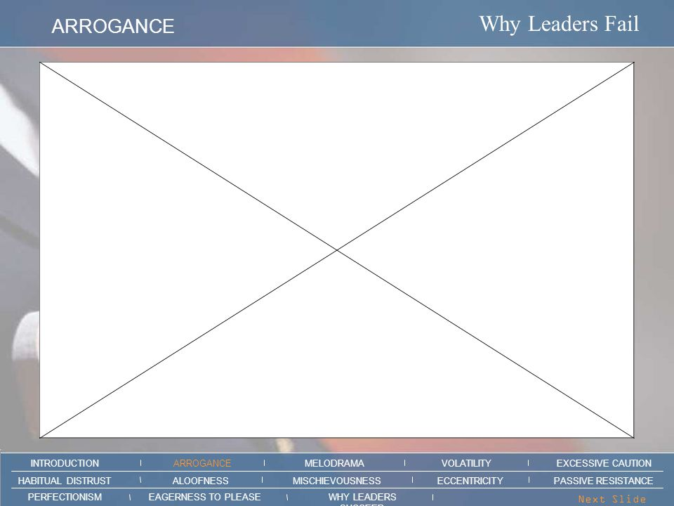 Why Leaders Fail WHY LEADERS SUCCEED ARROGANCEMELODRAMAEXCESSIVE CAUTION INTRODUCTION VOLATILITY EAGERNESS TO PLEASEWHY LEADERS SUCCEED PERFECTIONISM ALOOFNESSMISCHIEVOUSNESSPASSIVE RESISTANCEHABITUAL DISTRUST ECCENTRICITY Next Slide > Addressing Organizational Leadership Derailers Managing derailers helps both careers and companies.