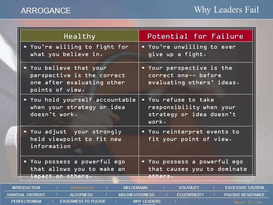 Why Leaders Fail ARROGANCE MELODRAMAEXCESSIVE CAUTION INTRODUCTION VOLATILITY EAGERNESS TO PLEASEWHY LEADERS SUCCEED PERFECTIONISM ALOOFNESSMISCHIEVOUSNESSPASSIVE RESISTANCEHABITUAL DISTRUST ECCENTRICITY Next Slide > You're Right and Everybody Else Is Wrong Arrogance is blinding belief in your own opinions.