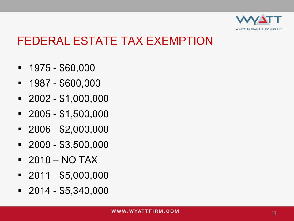 FEDERAL ESTATE TAX EXEMPTION  1975 - $60,000  1987 - $600,000  2002 - $1,000,000  2005 - $1,500,000  2006 - $2,000,000  2009 - $3,500,000  2010 – NO TAX  2011 - $5,000,000  2014 - $5,340,000 11