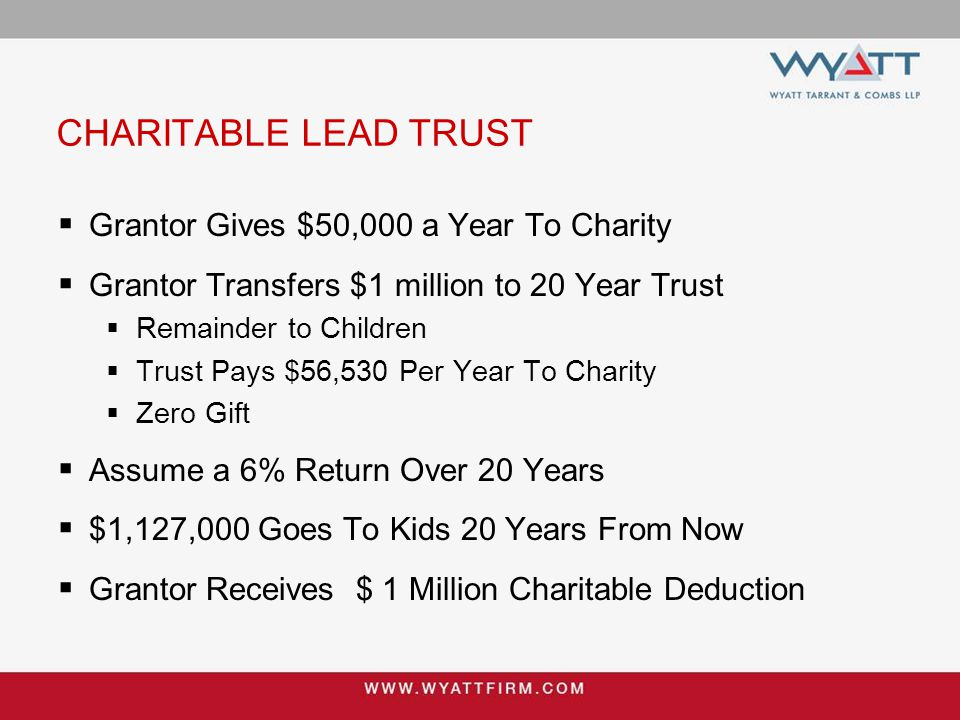 CHARITABLE LEAD TRUST  Grantor Gives $50,000 a Year To Charity  Grantor Transfers $1 million to 20 Year Trust  Remainder to Children  Trust Pays $56,530 Per Year To Charity  Zero Gift  Assume a 6% Return Over 20 Years  $1,127,000 Goes To Kids 20 Years From Now  Grantor Receives $ 1 Million Charitable Deduction