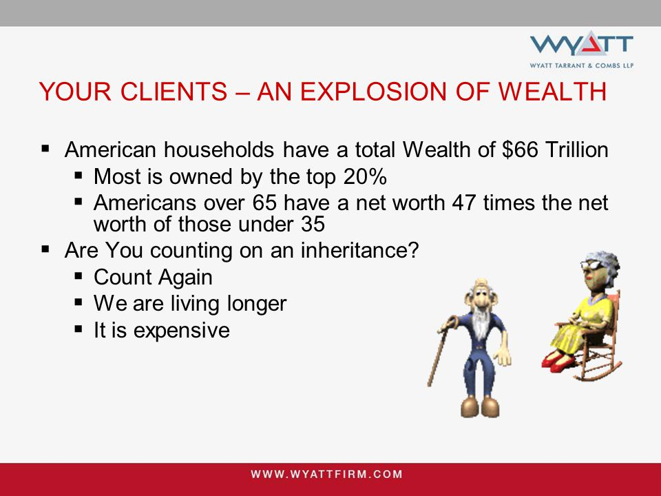 YOUR CLIENTS – AN EXPLOSION OF WEALTH  American households have a total Wealth of $66 Trillion  Most is owned by the top 20%  Americans over 65 have a net worth 47 times the net worth of those under 35  Are You counting on an inheritance.