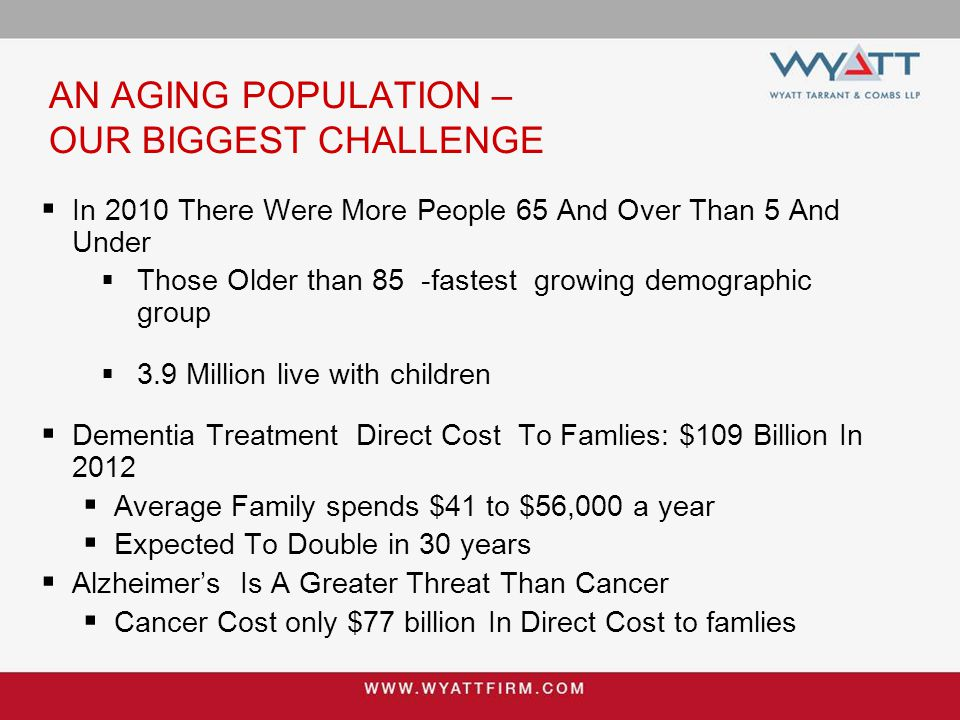 AN AGING POPULATION – OUR BIGGEST CHALLENGE  In 2010 There Were More People 65 And Over Than 5 And Under  Those Older than 85 -fastest growing demog
