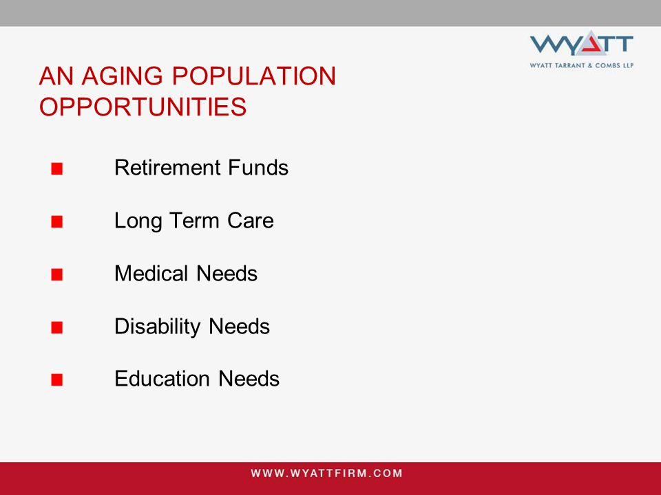 AN AGING POPULATION OPPORTUNITIES Retirement Funds Long Term Care Medical Needs Disability Needs Education Needs
