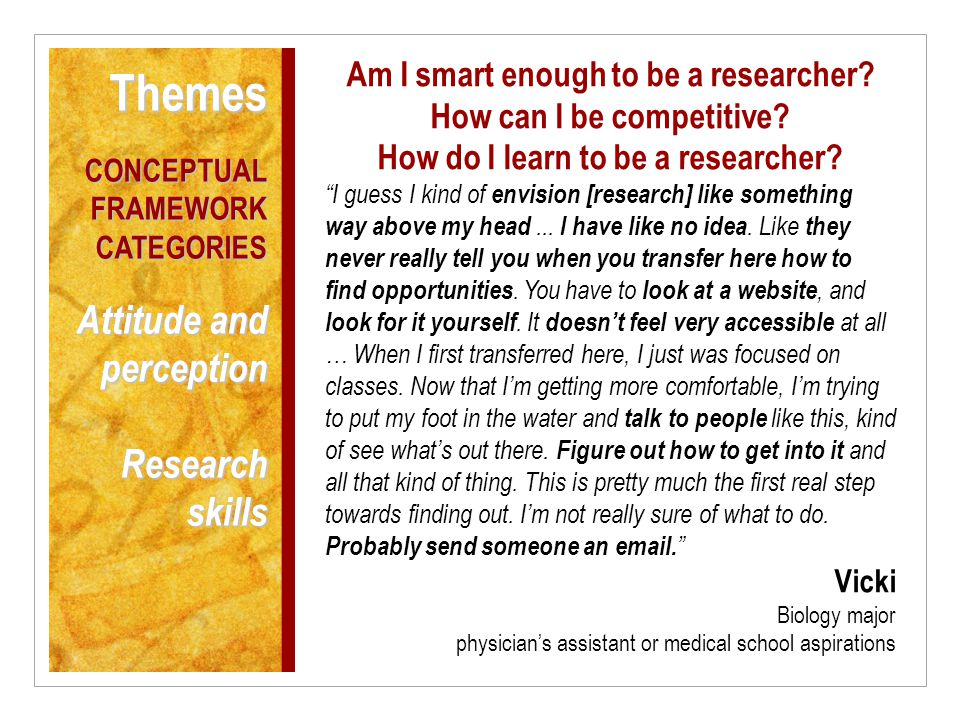 Am I smart enough to be a researcher.How can I be competitive.