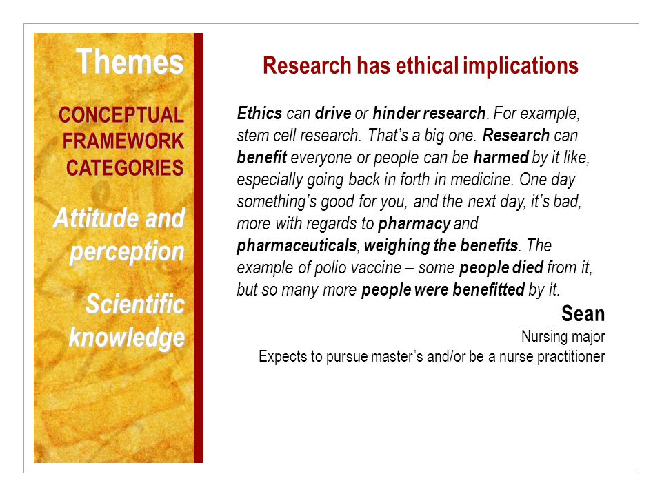 Research has ethical implications Ethics can drive or hinder research.