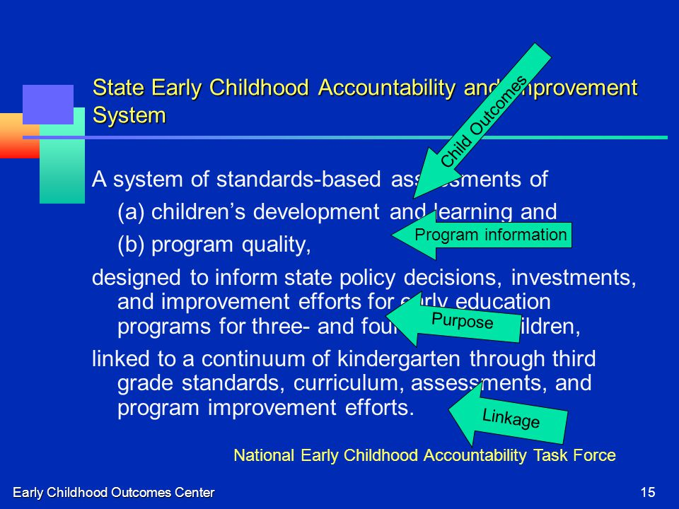 Early Childhood Outcomes Center15 A system of standards-based assessments of (a) children's development and learning and (b) program quality, designed to inform state policy decisions, investments, and improvement efforts for early education programs for three- and four-year-old children, linked to a continuum of kindergarten through third grade standards, curriculum, assessments, and program improvement efforts.