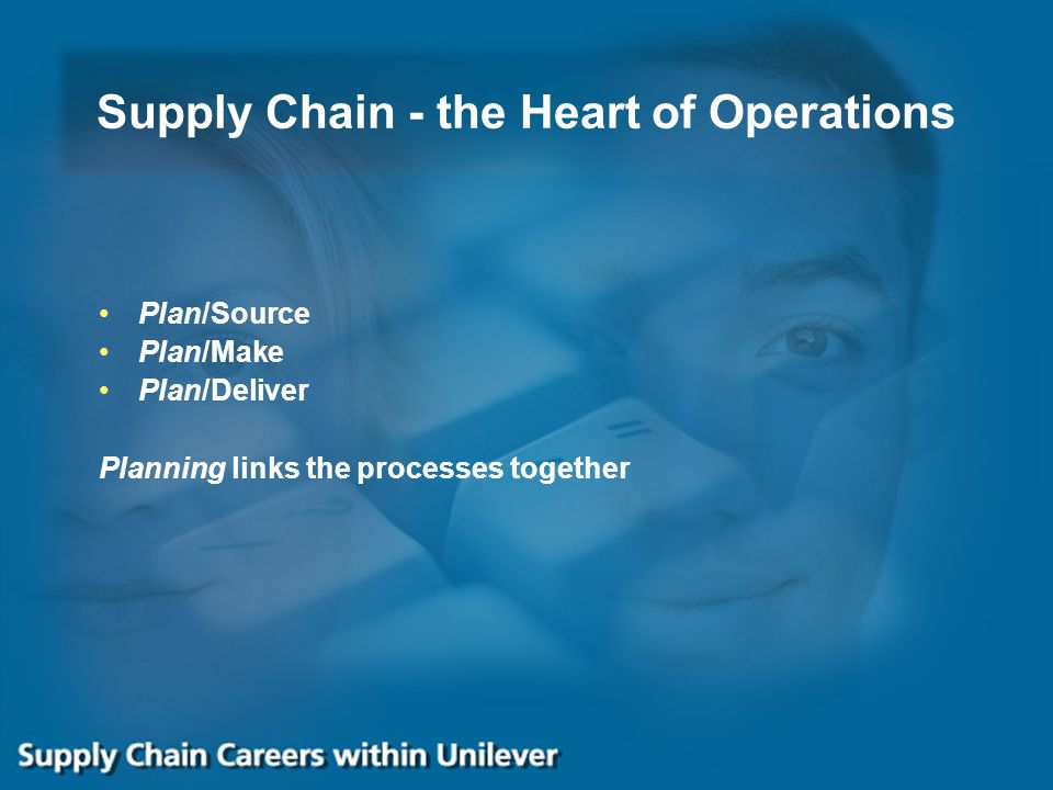 Supply Chain - the Heart of Operations Plan/Source Plan/Make Plan/Deliver Planning links the processes together