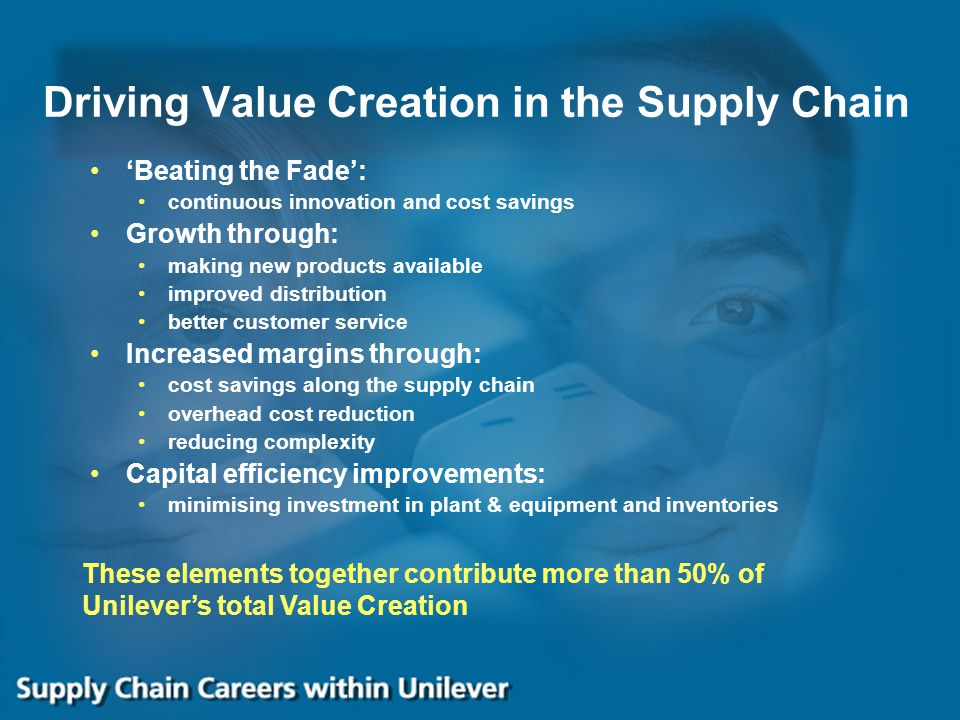 Driving Value Creation in the Supply Chain 'Beating the Fade': continuous innovation and cost savings Growth through: making new products available im