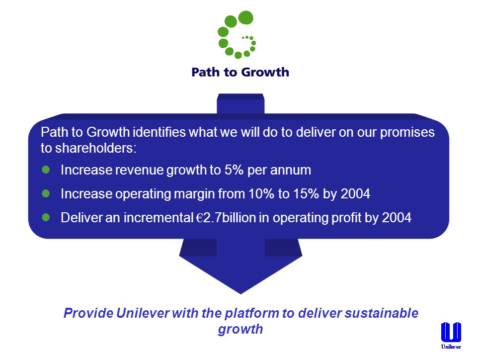What do Supply Chain people in Unilever do.