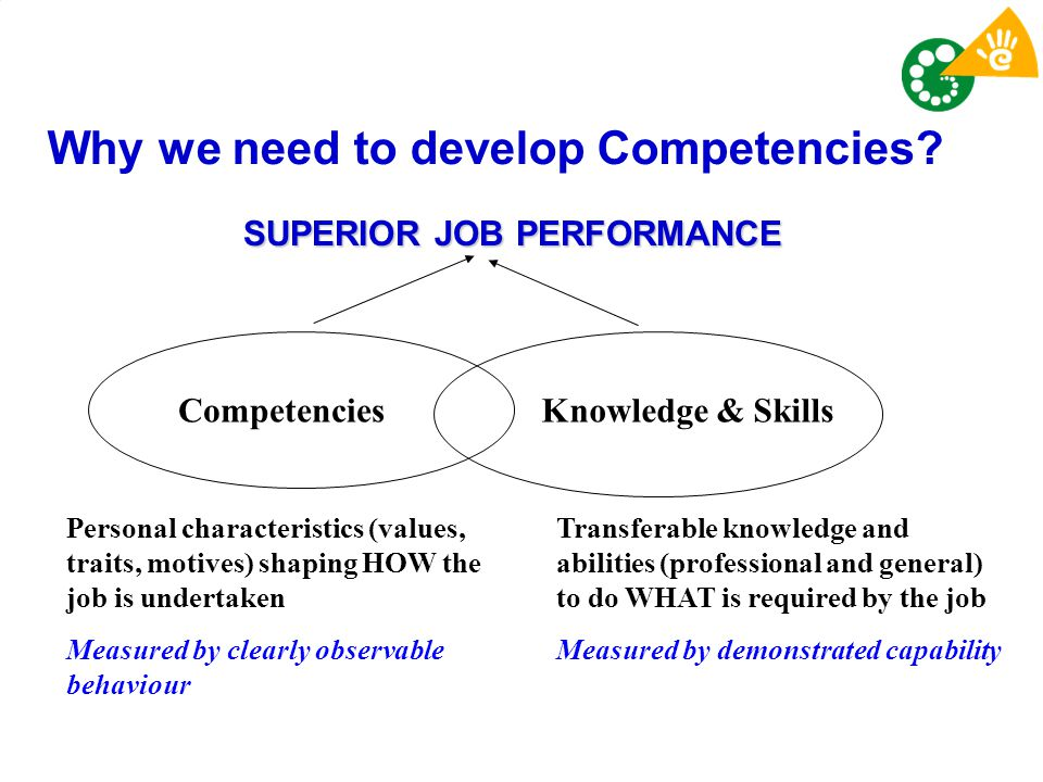 Why we need to develop Competencies?  SUPERIOR JOB PERFORMANCE CompetenciesKnowledge & Skills Personal characteristics (values, traits, motives) shap