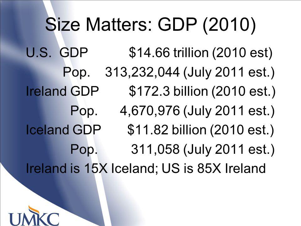 Size Matters: GDP (2010) U.S. GDP $14.66 trillion (2010 est) Pop. 313,232,044 (July 2011 est.) Ireland GDP $172.3 billion (2010 est.) Pop. 4,670,976 (