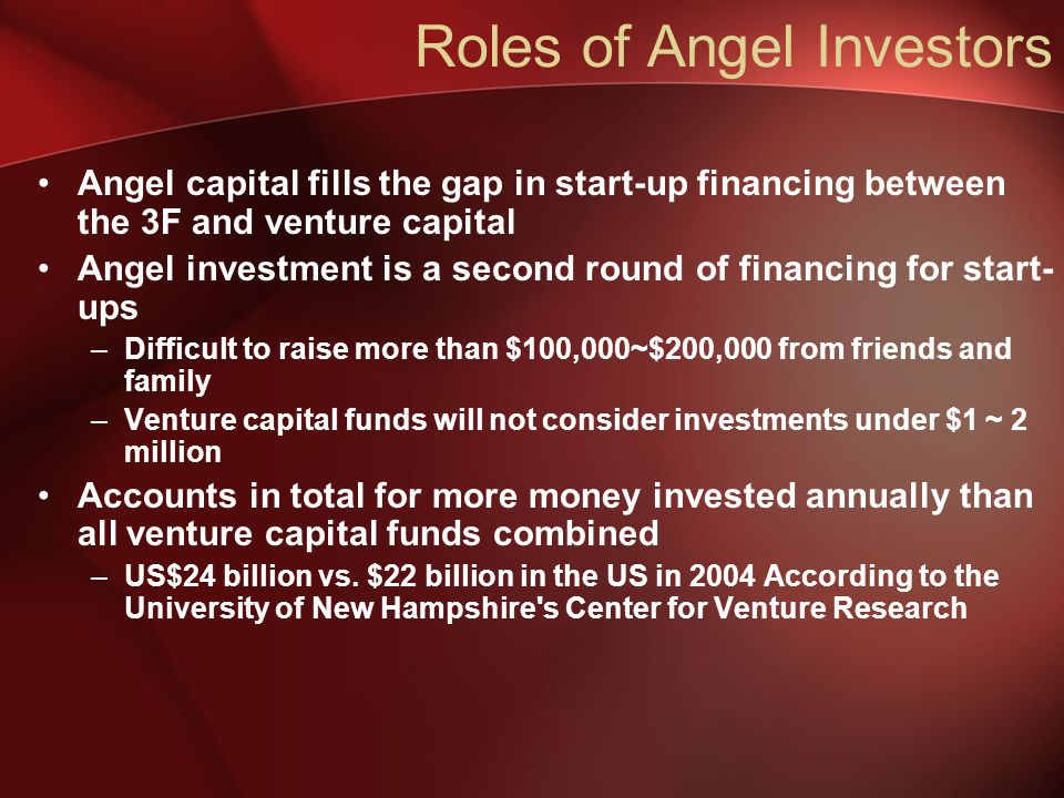 Roles of Angel Investors Angel capital fills the gap in start-up financing between the 3F and venture capital Angel investment is a second round of financing for start- ups –Difficult to raise more than $100,000~$200,000 from friends and family –Venture capital funds will not consider investments under $1 ~ 2 million Accounts in total for more money invested annually than all venture capital funds combined –US$24 billion vs.