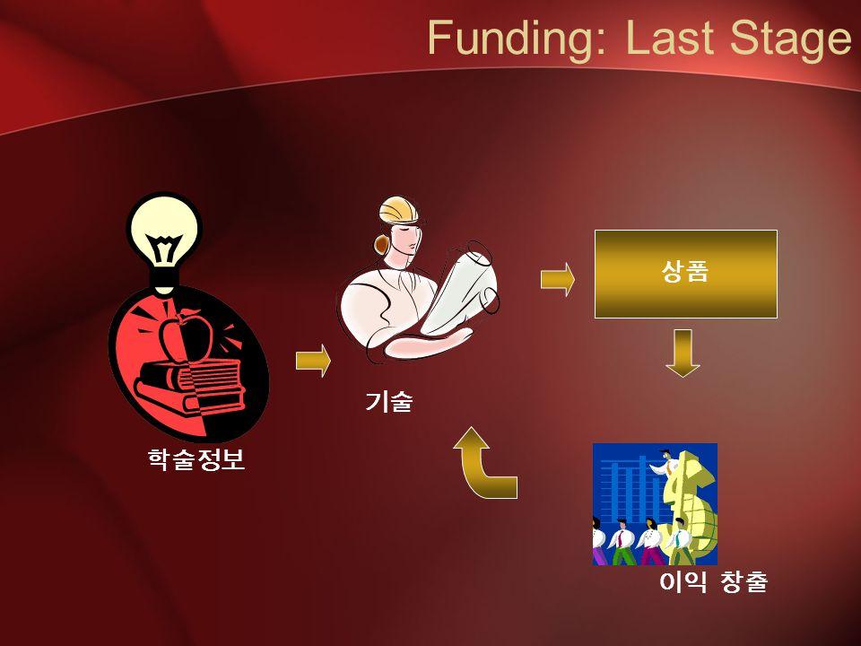 Funding: Last Stage 상품 학술정보 기술 이익 창출