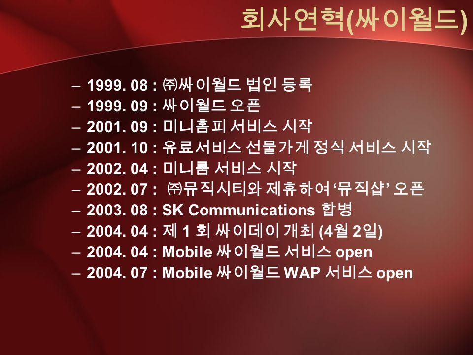 회사연혁 ( 싸이월드 ) –1999.08 : ㈜싸이월드 법인 등록 –1999. 09 : 싸이월드 오픈 –2001.