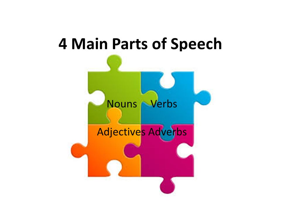 4 Main Parts of Speech Nouns Verbs Adjectives Adverbs