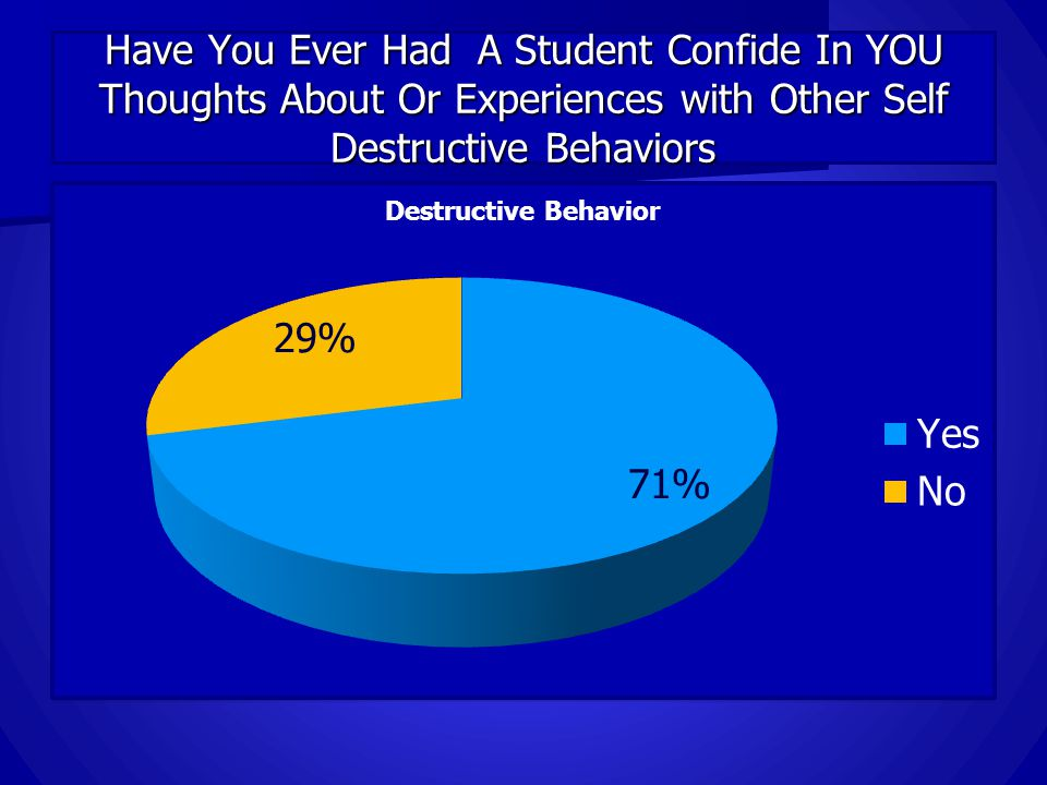 Have You Ever Had A Student Confide In YOU Thoughts About Or Experiences with Other Self Destructive Behaviors