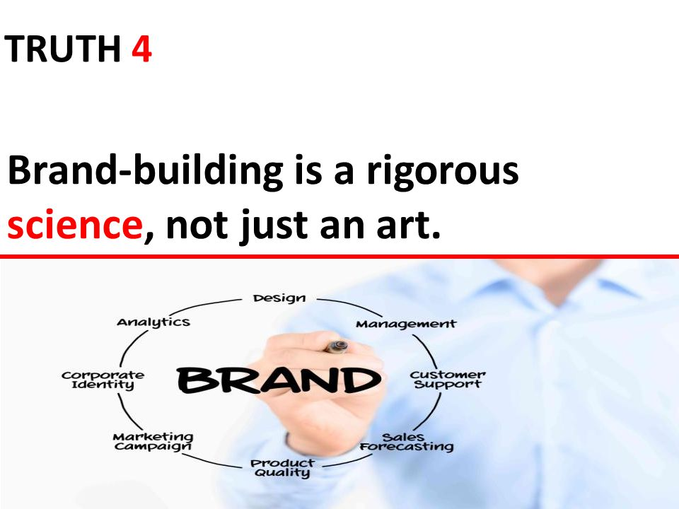 Brand-building is a rigorous science, not just an art. TRUTH 4