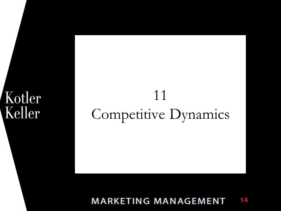 11 Competitive Dynamics 1