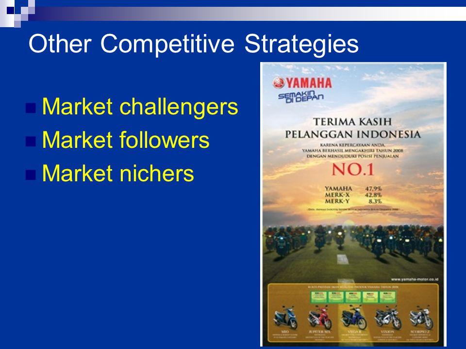 11-12 Other Competitive Strategies Market challengers Market followers Market nichers