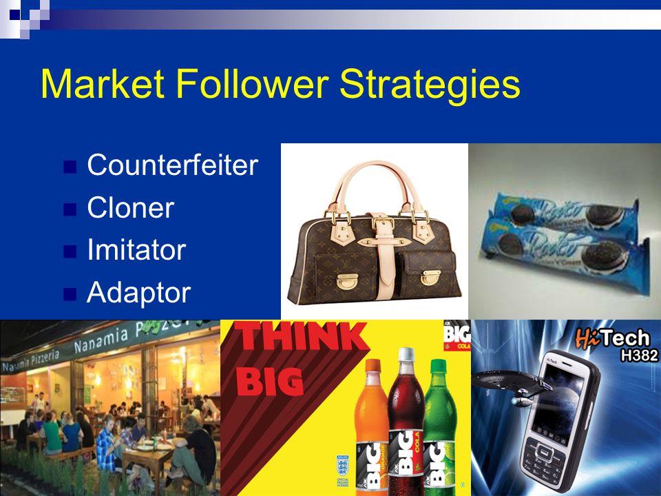 11-20 Market Follower Strategies Counterfeiter Cloner Imitator Adaptor