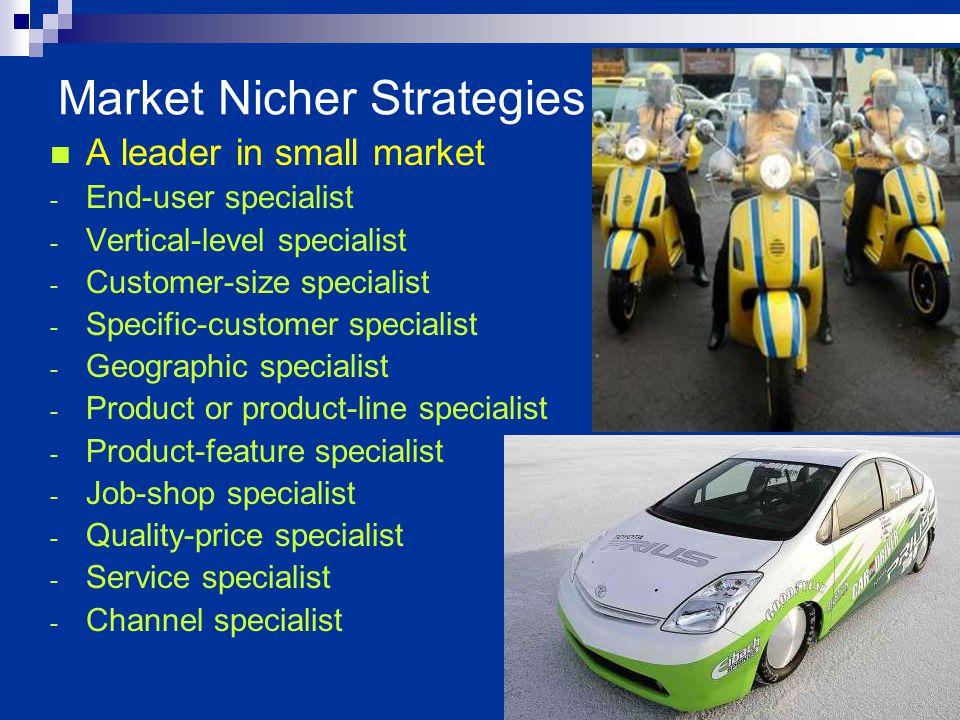 11-21 Market Nicher Strategies A leader in small market - End-user specialist - Vertical-level specialist - Customer-size specialist - Specific-custom