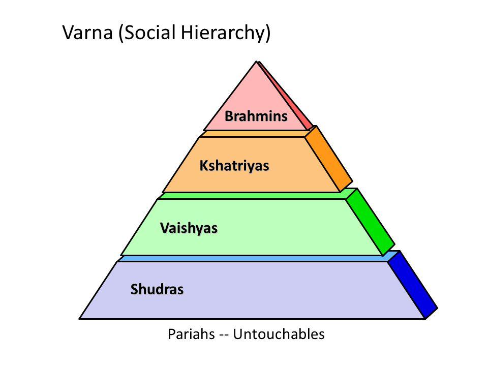 Varna (Social Hierarchy) Shudras Vaishyas Kshatriyas Brahmins Pariahs -- Untouchables