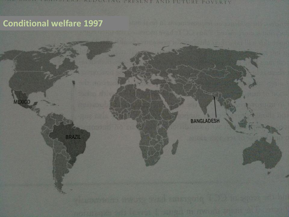 Conditional welfare 1997