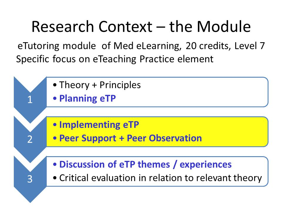 Research Context – the Module 1 Theory + Principles Planning eTP 2 Implementing eTP Peer Support + Peer Observation 3 Discussion of eTP themes / experiences Critical evaluation in relation to relevant theory eTutoring module of Med eLearning, 20 credits, Level 7 Specific focus on eTeaching Practice element