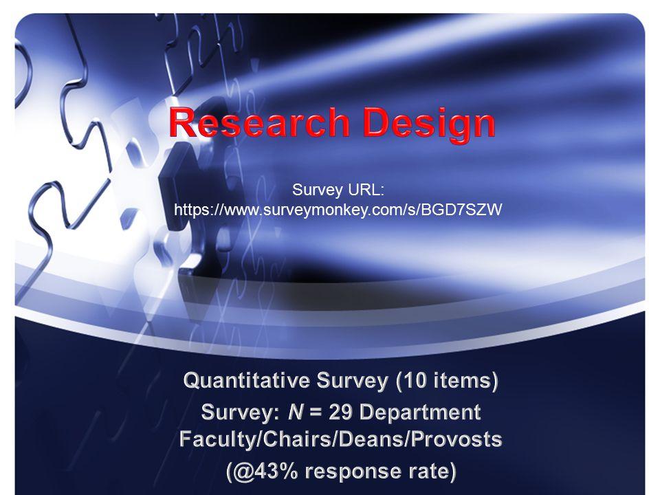 Survey URL: https://www.surveymonkey.com/s/BGD7SZW