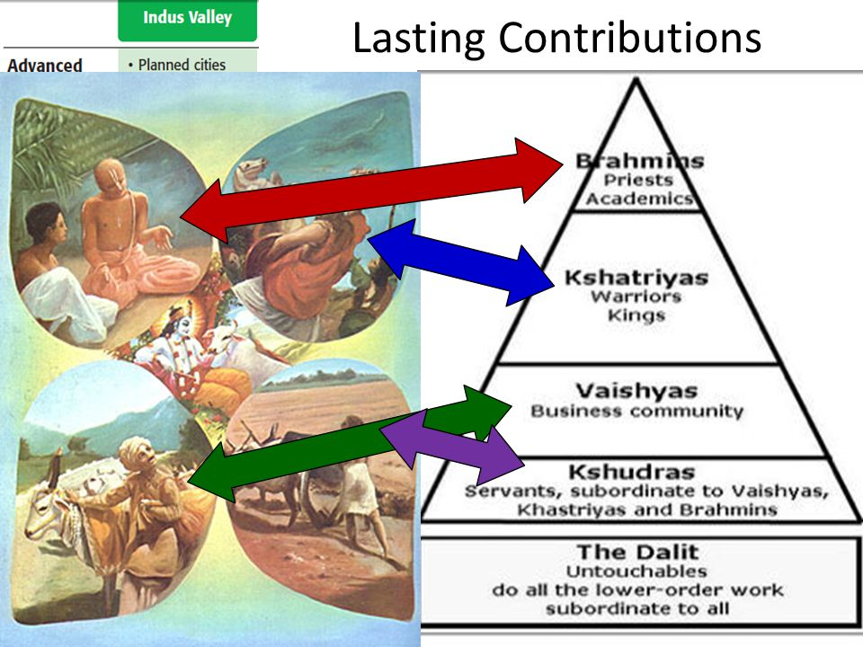Lasting Contributions Specialized Workers: – Indian society was divided by the caste system which divided people based on their purity in Hinduism