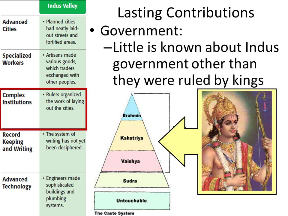 Lasting Contributions Government: – Little is known about Indus government other than they were ruled by kings