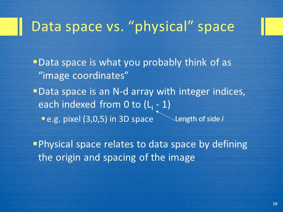 Data space vs.
