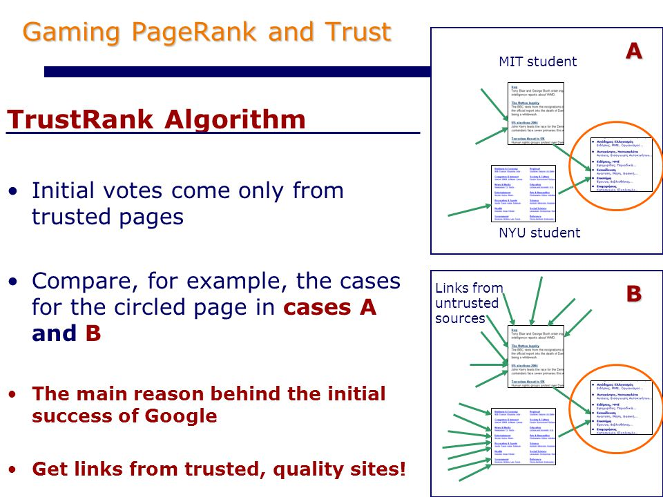 Gaming PageRank and Trust TrustRank Algorithm Initial votes come only from trusted pages Compare, for example, the cases for the circled page in cases A and B The main reason behind the initial success of Google Get links from trusted, quality sites.