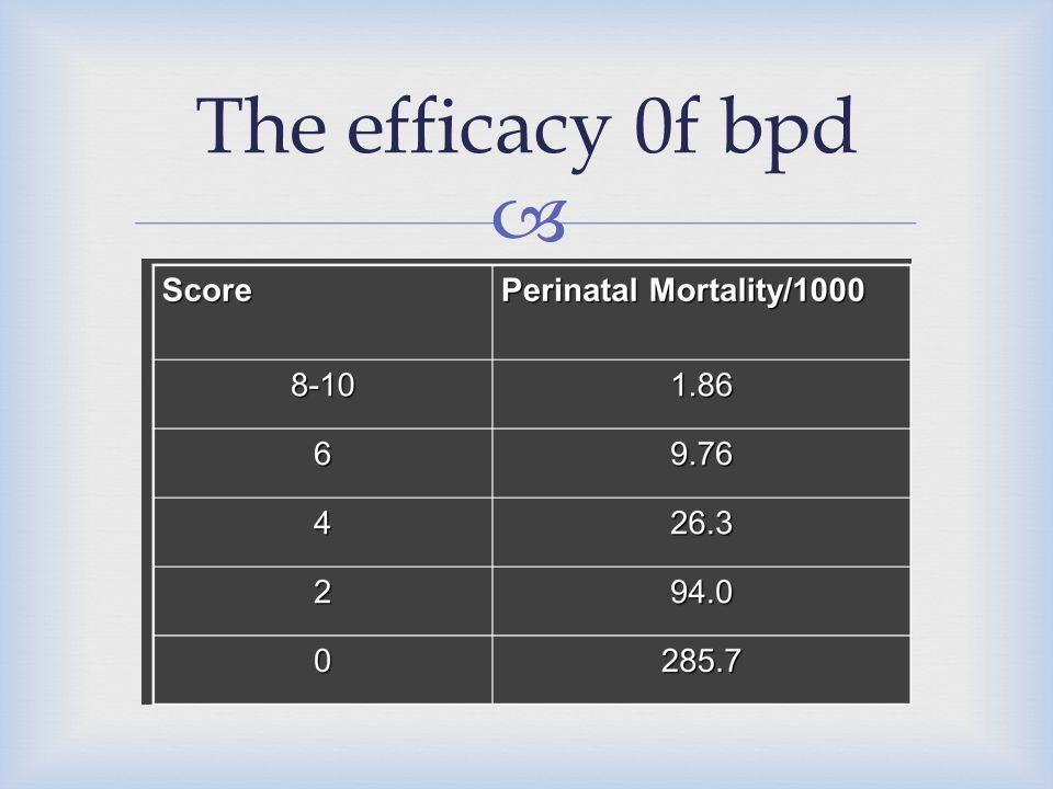  The efficacy 0f bpd
