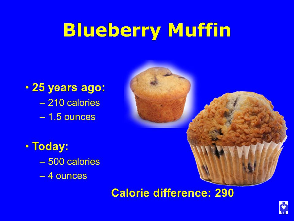 Blueberry Muffin Calorie difference: 290 25 years ago: – 210 calories – 1.5 ounces Today: – 500 calories – 4 ounces
