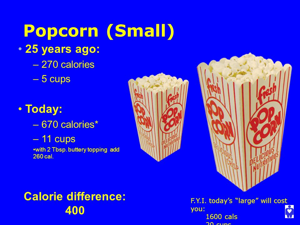 Popcorn (Small) Calorie difference: 400 25 years ago: – 270 calories – 5 cups Today: – 670 calories* – 11 cups with 2 Tbsp.