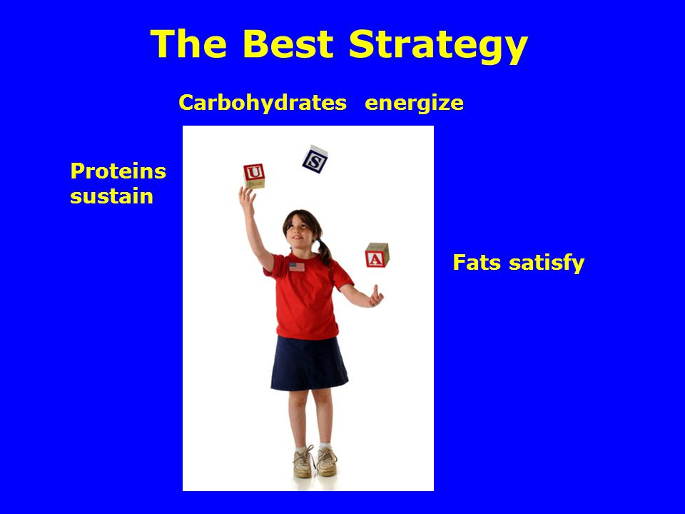 The Best Strategy Carbohydrates energize Proteins sustain Fats satisfy