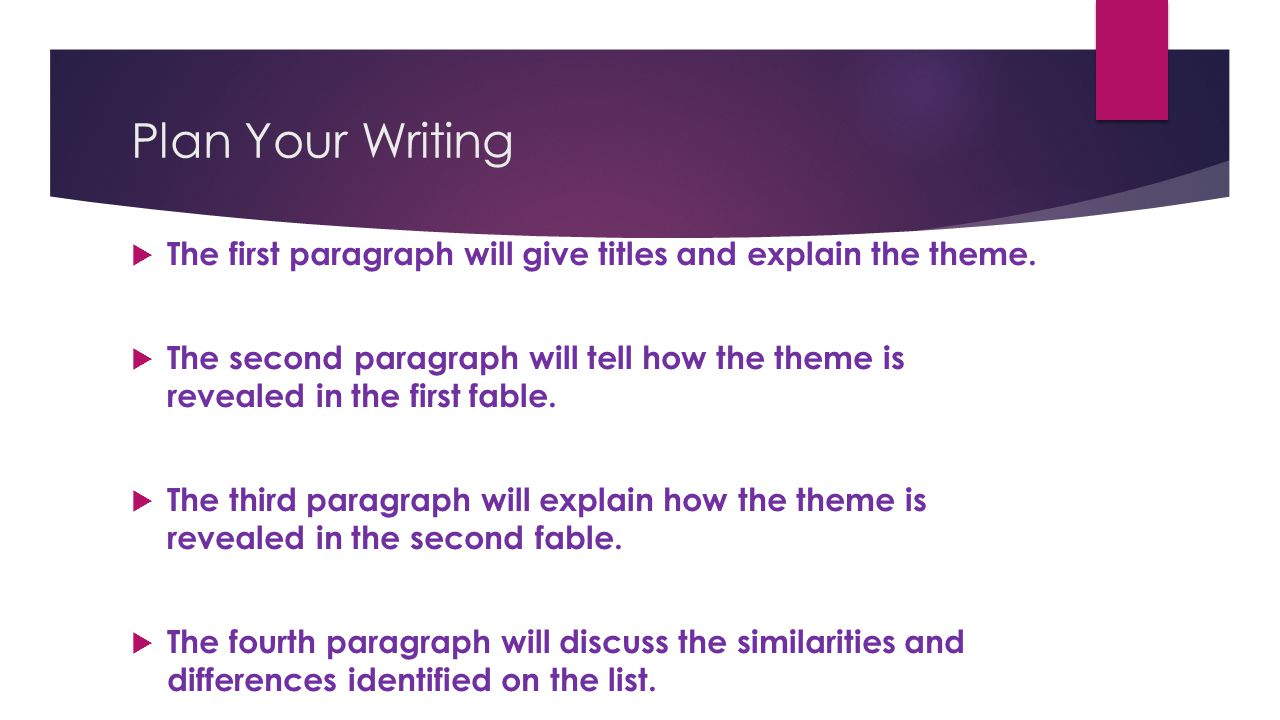 Plan Your Writing  The first paragraph will give titles and explain the theme.  The second paragraph will tell how the theme is revealed in the firs